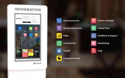 The Touch Screen Kiosk Software Solution for You