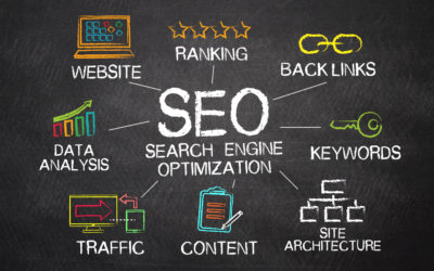 SEO Keyword Insights for Popular Tourist Attractions